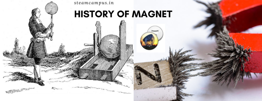 Story Of Magnet.